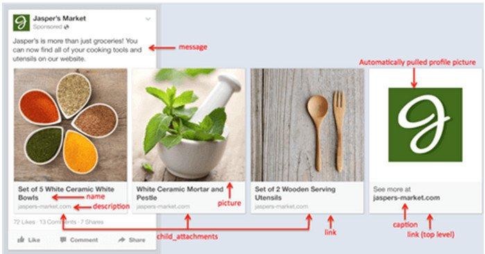 Как вернуть покупателя на сайт при помощи Facebook Пример готового объявления
