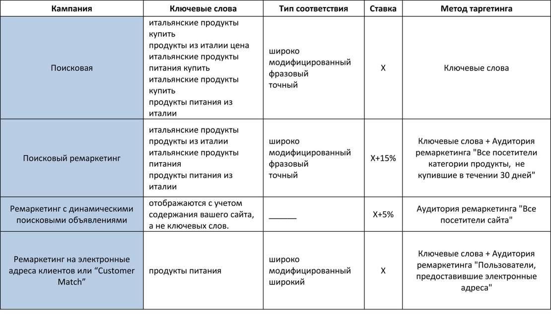 kejs-1-tabl.width-1110.jpg